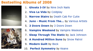 NIN Best Selling MP3 Album