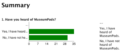 Podcast Survey Excerpt