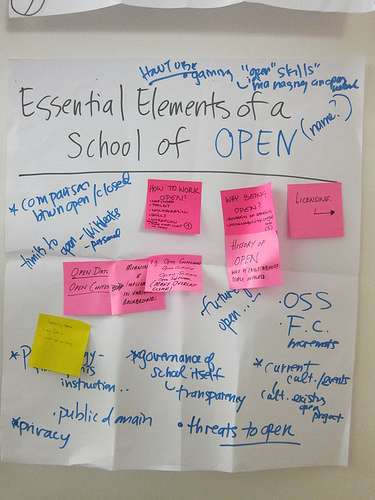 Essential elements of a School of Open