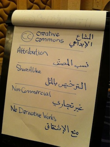 Finally the Arabic translation for #creativecommons licenses