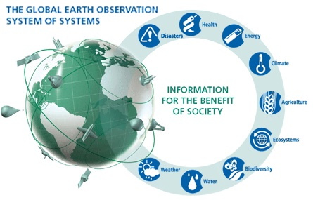 CC is now a Group on Earth Observations (GEO) Participating