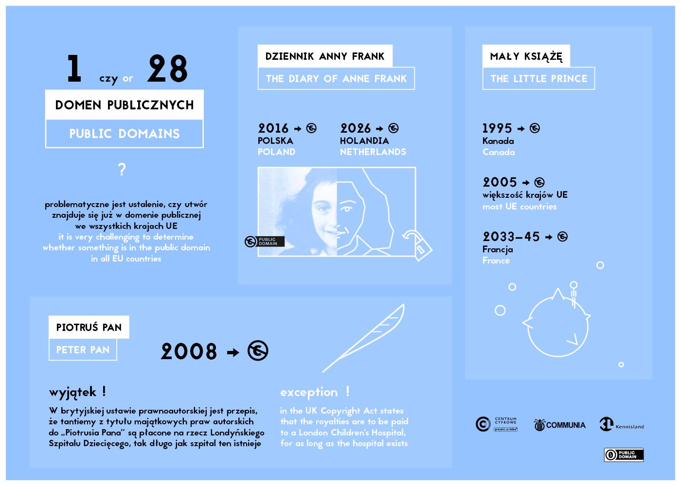 anna_frank-infograph2v2 (1)