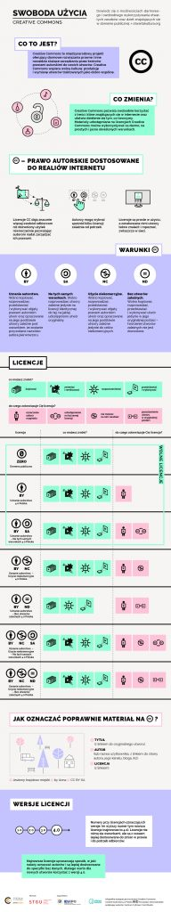 cc-infografika-final