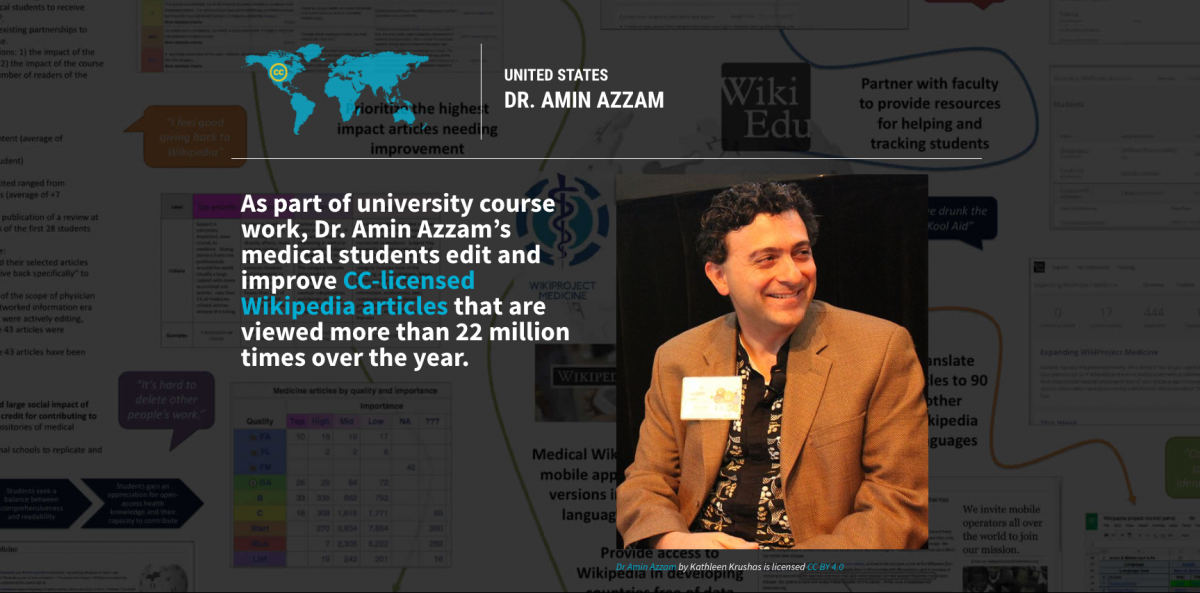 State of the Commons Highlight: Dr. Amin Azzam