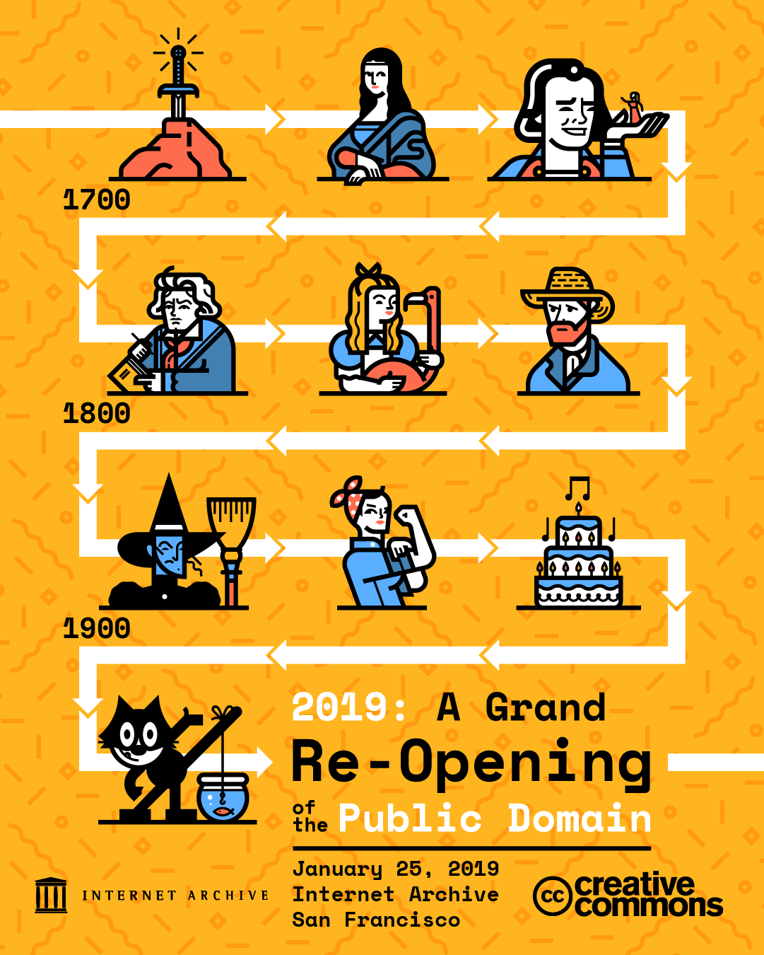 a grand re opening of the public domain creative commons
