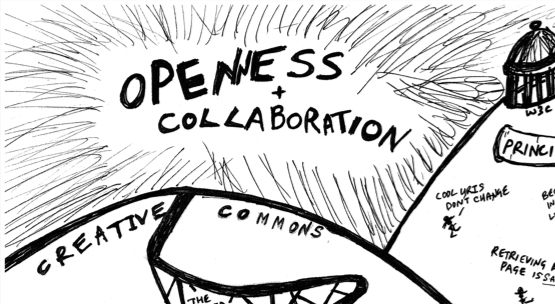 Openness and Collaboration collage